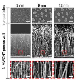 Tunable inter-tubular distance of carbon nanotubes